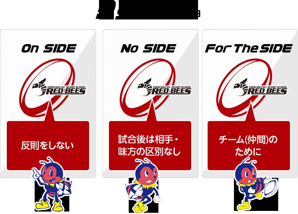 3side